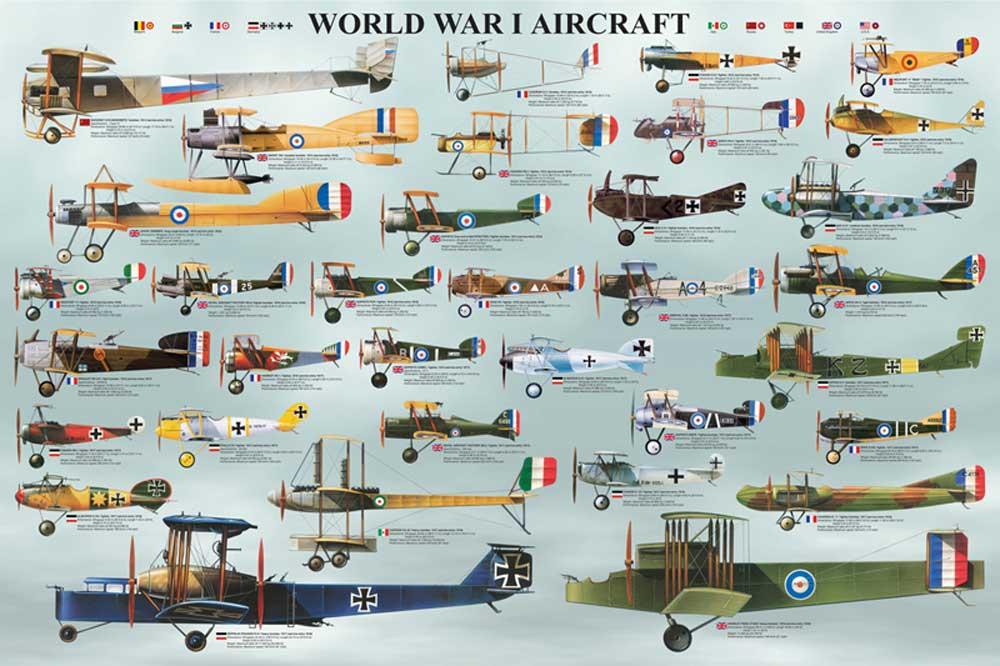 Educational - Bildung - World War I Aircraft 2. Weltkrieg ...