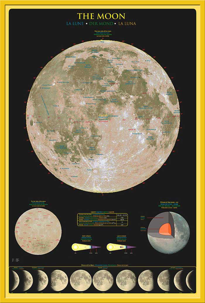 Mond Größe