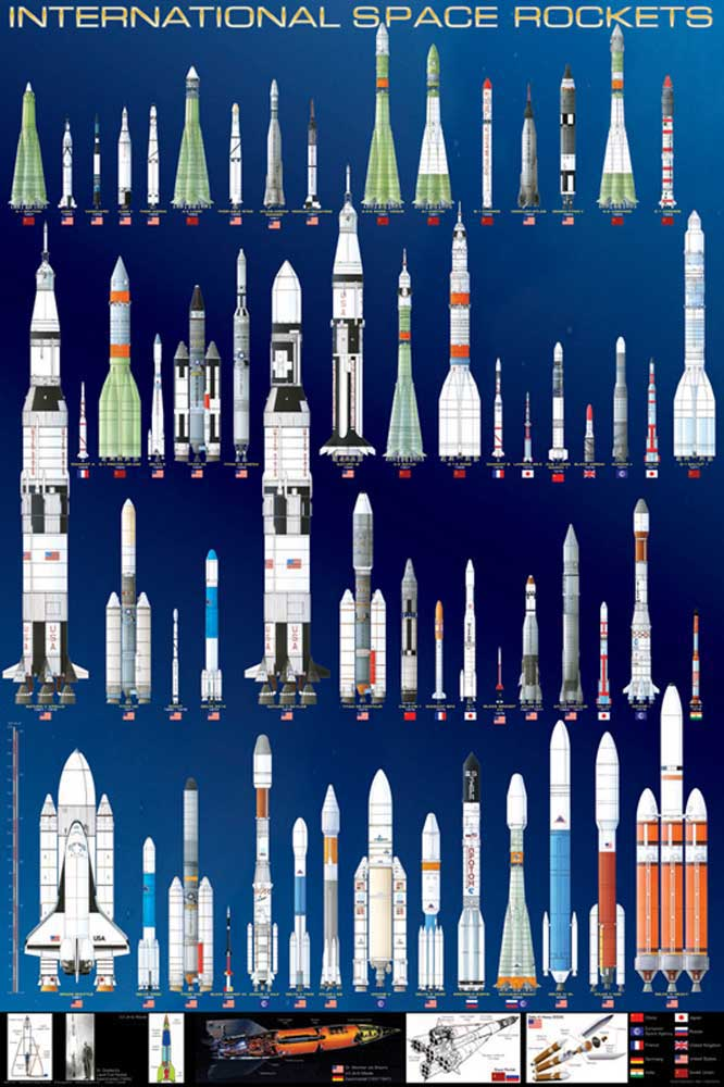 Educational - Bildung - Poster - International Space Rockets Raketen