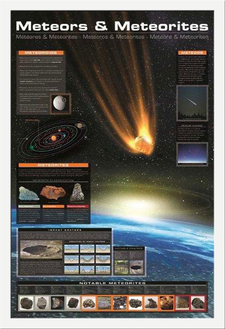 Weltall Bildung Lernposter Druck Educational Meteors /& Meteorites