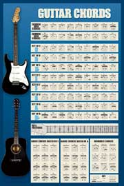 Poster - Educational - Bildung Gitarren Akkorde Version 4