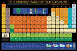 Poster - Educational - Bildung Periodic Table of Elements Periodensystem der Elemente