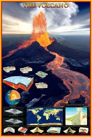 Educational - Bildung Volcano Vulkane