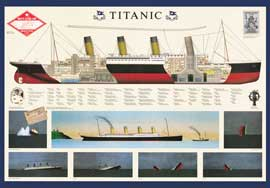 Poster - Educational Bildung Titanic