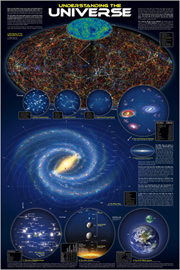 Educational - Bildung Understanding the Universe