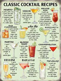 Poster - Cocktails Classic Recipes