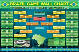 Poster - Fußball World Cup Wallchart 2014