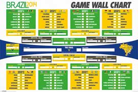 Fußball Wall Chart World Cup 2014 Brazil
