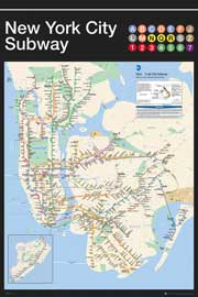 Poster - New York Subway Map