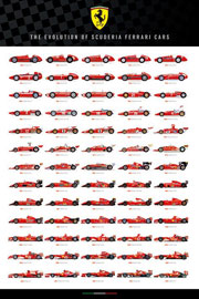 Poster - Ferrari  Evolution of Scuderia Cars