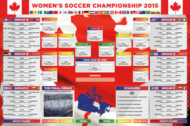 Poster - Fußball Womens World Cup
