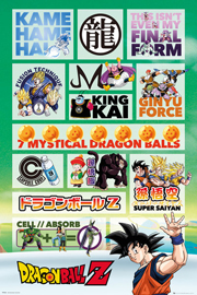 Poster - Dragon Ball Z Infographic