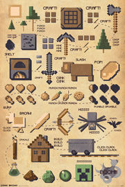 Poster - Minecraft Pictograph