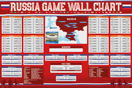 Fußball Wall Chart World Cup 2018