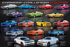 Poster - Autos Charger - Challenger Evolution