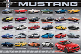 Poster - Autos Ford Mustang Evolution 50th Ls