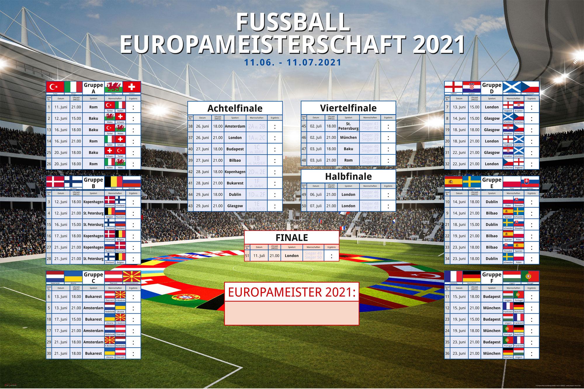 Em 2021 Ergebnisse Fußball