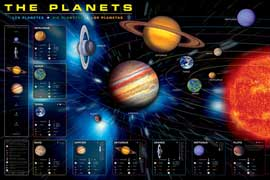Poster - Educational - Bildung Planets Planeten Version 2