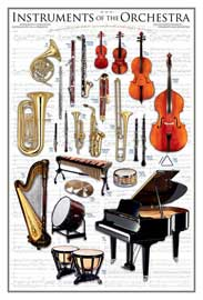 Poster - Educational - Bildung Instruments of the Orchestra Musikinstrumente