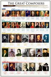 Poster - Educational - Bildung Great Composers Komponisten