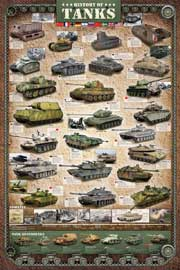 Poster - Educational - Bildung History of Tanks