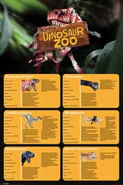 Poster - Erths Dinosaur Zoo Dino Facts