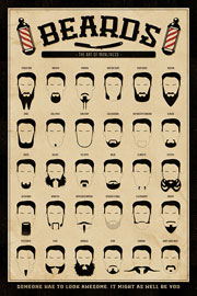 Poster - Beards  The Art of Manliness
