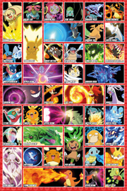 Poster - Pokemon - Pokémon Moves