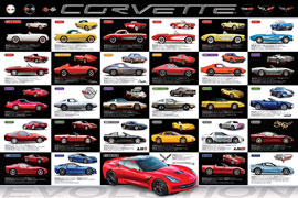 Poster - Corvette Evolution