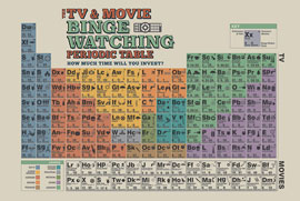 Poster - Educational - Bildung Periodic Table