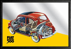 Poster - Fiat 500